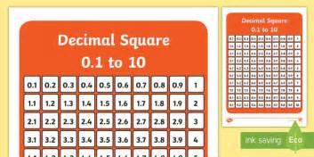decimal square decimals ks place  square