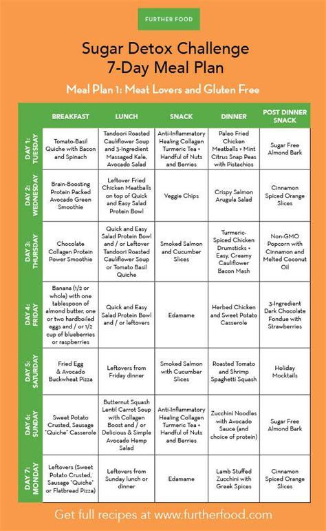 sugar detox  day meal plans diet fitness sugar