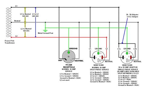 50a Rv Wiring Diagram 120 Volt by Woodalls Open Roads Forum 50 Research Restoring