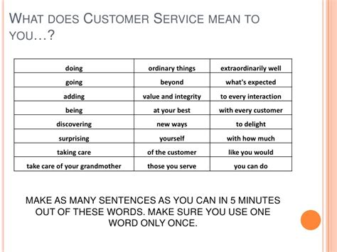 What Does Customer Service To You Answer by Serving The Customer