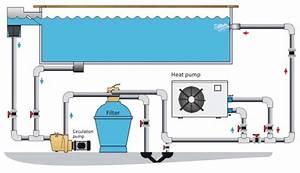 Pool Wärmepumpe Stromverbrauch : pool schwimmbecken waterclear w rmepumpe heizung mit 5 5 kw heizleistung ebay ~ Frokenaadalensverden.com Haus und Dekorationen