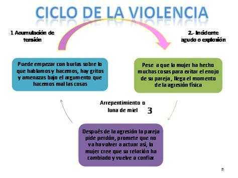 Violencias En Plural Resumen by Violencia Intrafamiliar