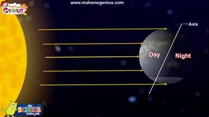 Night Science Causes Explanation