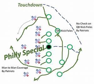 Scrum The American Football Super Bowl Lii Winning Season