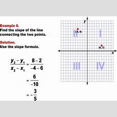 Media Resources For Teaching The Slope Formula  Media4math's Blog