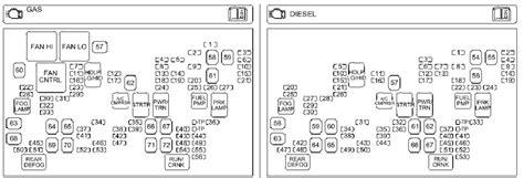 2011 Chevy Silverado Cooling Fan Wiring Diagram by 2011 Chevrolet Avalanche Fuse Diagrams Ricks Free Auto