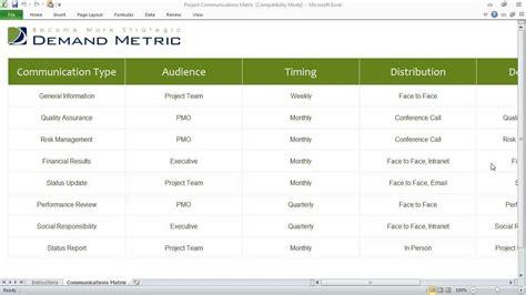 Project Communication Matrix Template by Project Communications Matrix