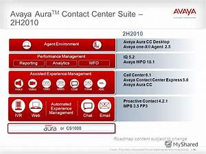quotavaya proprietary use pursuant to With avaya wfo