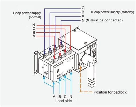 3 Pole Automatic Transfer Switch Wiring Diagram by Ats Wiring Diagram Wiring Diagram