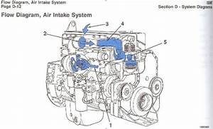 Isx Fuel System Diagram