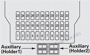 Fuse Box Diagram  U0026gt  Acura Mdx  Yd2  2007