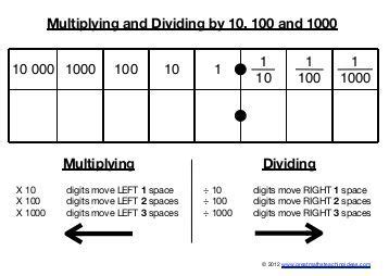 All Worksheets » Multiplying By 10 100 And 1000 Worksheets  Printable Worksheets Guide For