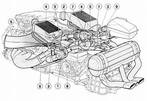 Ferrari F40 Owner U2019s Manual