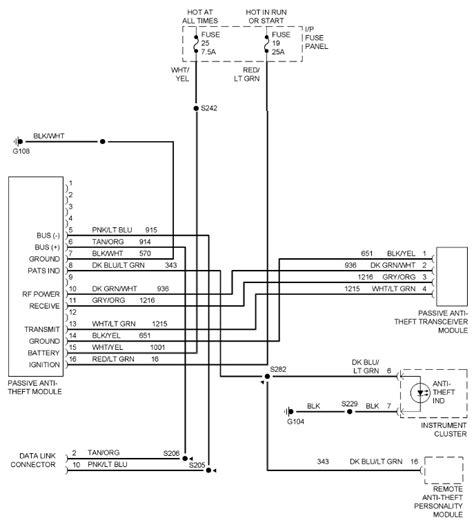 wiring diagram of ford pat 1999 raanger 39 wiring on wiring diagram of ford pat 1999 raanger