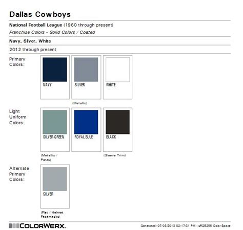 cowboys colors colorwerx dallas cowboys nfl team colors retrospective