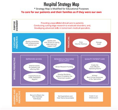 strategy map a complete strategy map template including exles