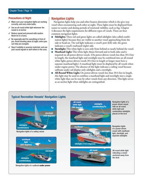 Nh 14 Day Boating License by A Page From Boat America Student Manual