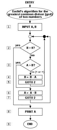 algorithm wikipedia