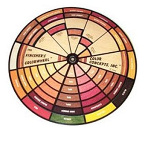 finisher s color wheel