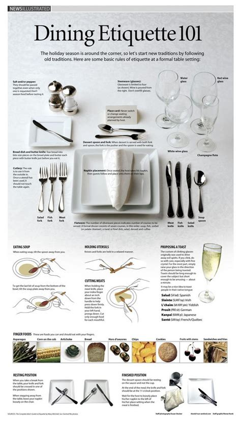 proper etiquette the swell dish dining etiquette 101 love this a must see