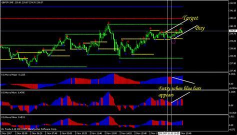 kg wave trading system yukabolypohe web fc2