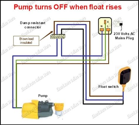Septic Tank Float Switch Installation With Level Wiring