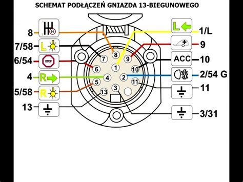 amazing towbar wiring diagram 13 pin electrics 7 library 27 trailer and socket for lights