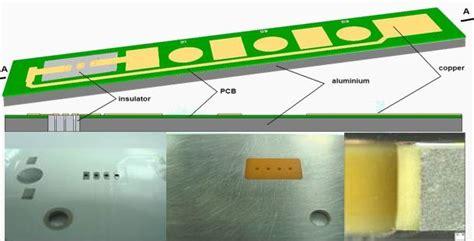 Pcb Printed Circuit Board Manufacturer China