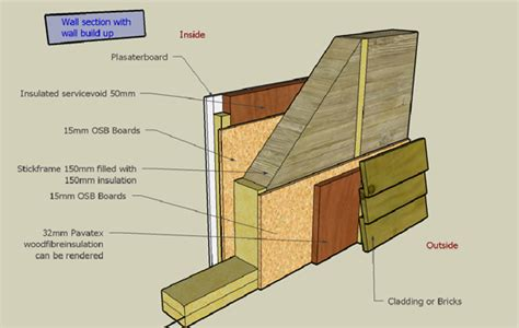 timber wall construction low energy houses timber construction low energy houses