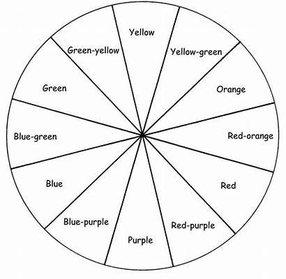 Wheel Blank Worksheet Template Theory Drawing Colors
