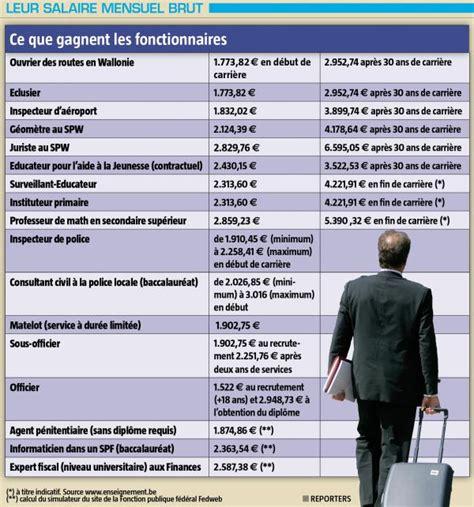 voici les salaires des fonctionnaires belges sudinfo be
