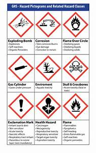 chemical ghs labels weber With ghs labels must include