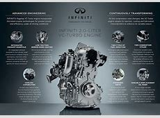 INFINITI VCTurbo Engine Wins First Global Award