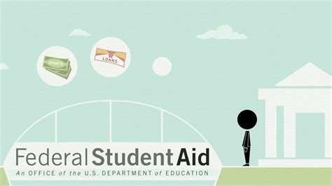 Types Of Federal Student Aid