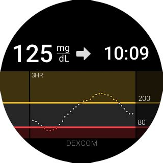 dexcom  hack cheats hints cheat hackscom