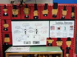 Double Bubble Thinking Maps First Grade