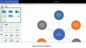 Microsoft Updates Visio Online With Several New Features