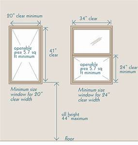 Fha Requirements For Egress Windows