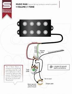 Guitar Pickup Wiring Diagrams 1