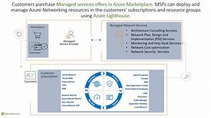 Enhancing The Customer Experience With The Azure