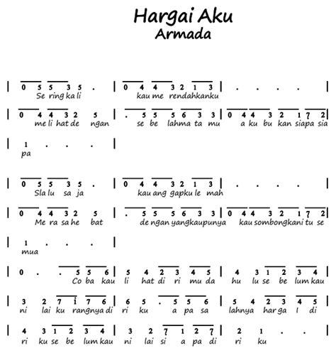 not pianika lagu sai menutup mata not angka anak ayam not angka lagu terbaru not angka