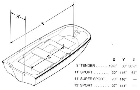 Boat Dimensions by Boston Whaler Dimension Of Lifting Points Boats