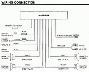 Sony Explode Wiring Diagram