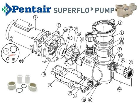 Pentair Superflo Pump Parts Pool Plaza