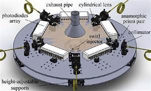 Installation Of The Stationary Tdlas Tomographic Sensor
