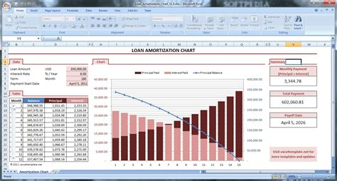 excel amortization templates excel loan amortization template for mac loan