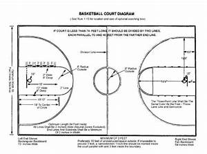 Basketball Court Diagram For Coaches And Players