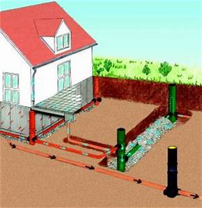 Entwässerung Grundstück Regenwasser : entw sserung haus elektroinstallation trockenbau anleitung ~ Buech-reservation.com Haus und Dekorationen