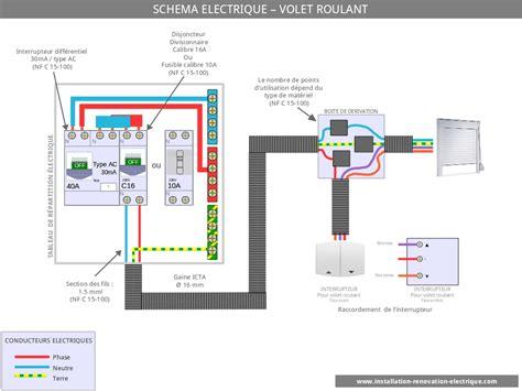 volet roulant electrique le sch 233 ma 233 lectrique du volet roulant