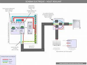 Branchement Volet Roulant électrique : le sch ma lectrique du volet roulant choses sympa ~ Melissatoandfro.com Idées de Décoration